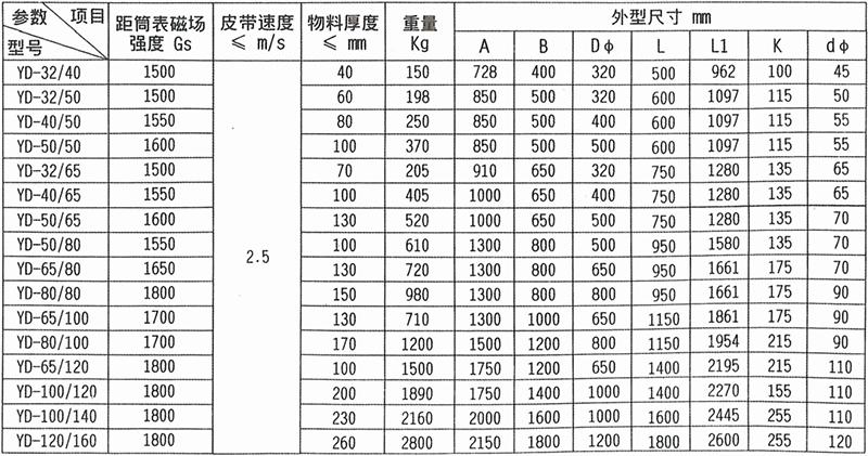 BaiduHi_2019-7-22_14-31-25