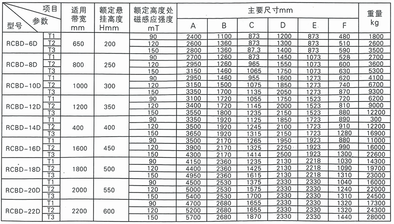 BaiduHi_2019-7-22_14-50-59