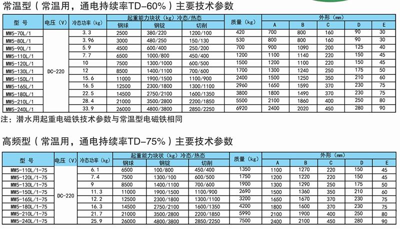 BaiduHi_2019-7-22_15-14-25