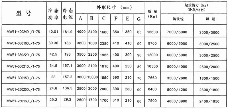 BaiduHi_2019-7-22_15-21-18